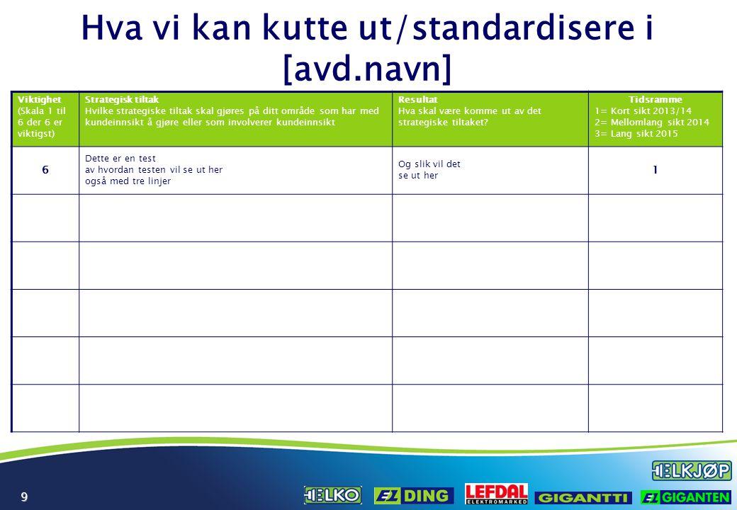 Hva vi kan kutte ut/standardisere i [avd.navn]